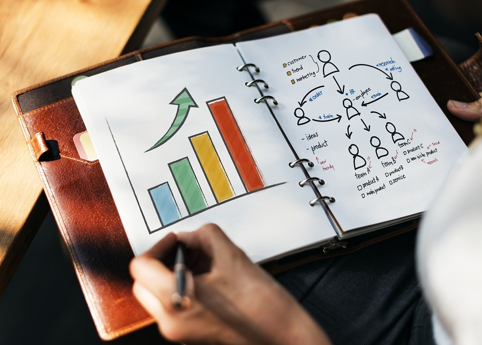 Marketing Graph | Soap Media