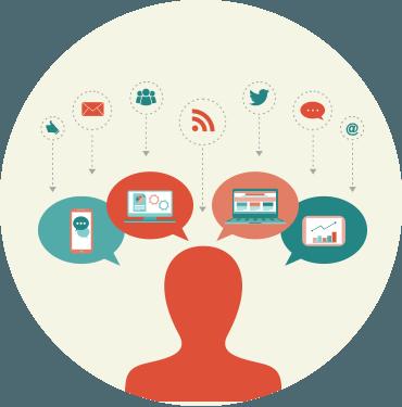 5 Reasons Websites Thrive Through Visual Psychology