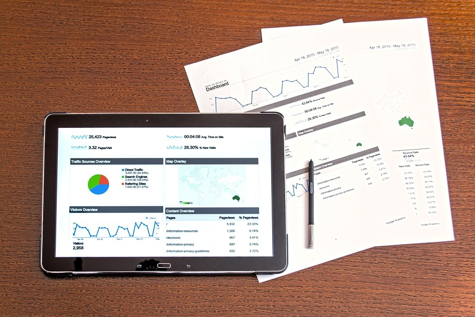 Analytics | Soap Media