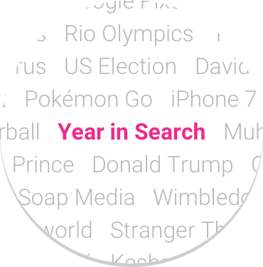The UK's 'Year in Search 2016' from Google