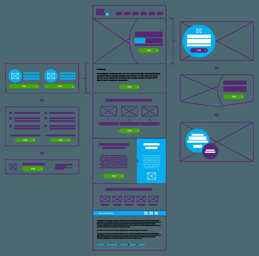 Money Super Market — Email Wireframes@2x