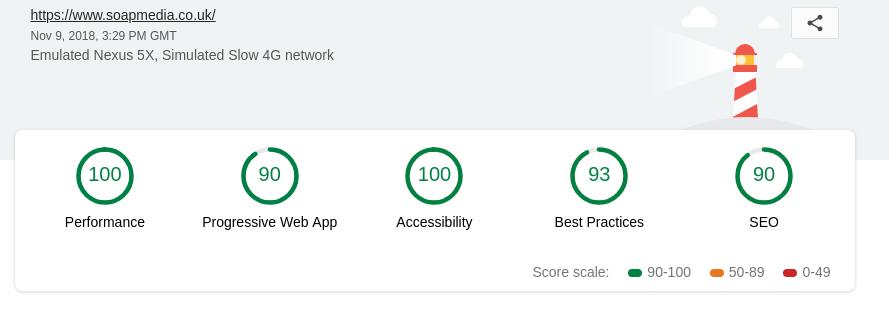 Website Speed Check | Mobile UI Design